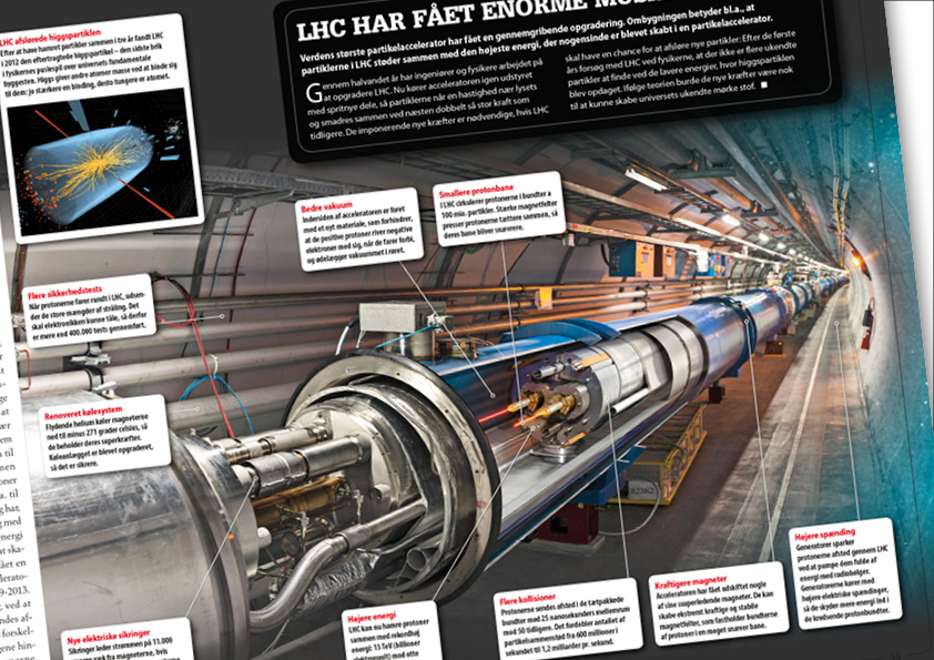 Illustreret Videnskab – Årbog Pege-ind-tegning om LHC. Grafisk design: Nanna Berentzen Østergaard. Årbogen bliver hvert år til på ca. 18 uger i et samarbejde med en grafisk designer og en journalist imellem. Jeg var ansvarlig for hele bogens grafiske tilblivelse 3 år i træk: • Design og layout • Omslag • Mastersider • Indesignbibliotek • Designmanual • Cross-border optimeret design • Sprogtilretning på 4 sprog • Produktionsoptimering • Kontakt til redaktionerne i Norge, Sverige og Finland • Kontakt til logistik, marketingsafdelingen, online m.m.