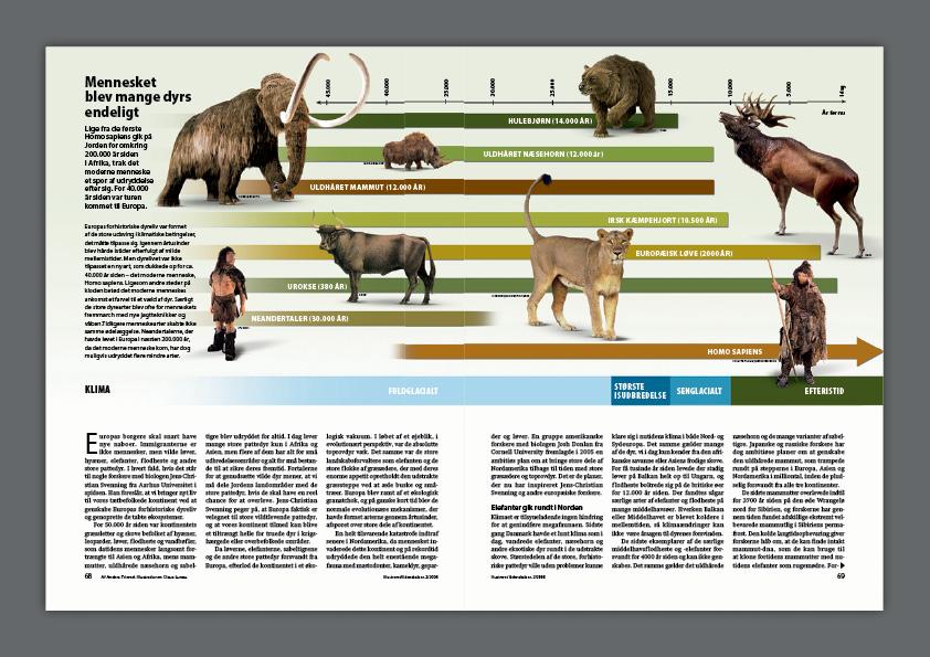 Grafik om uddøde arter i Europa fra Illustreret Videnskab. Magasindesign: Nanna Berentzen Østergaard