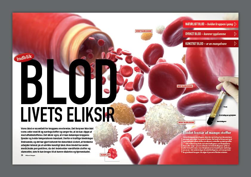 Dette er en indbliksartikel fra Illustreret Videnskab om blod. Magasindesign: Nanna Berentzen Østergaard.