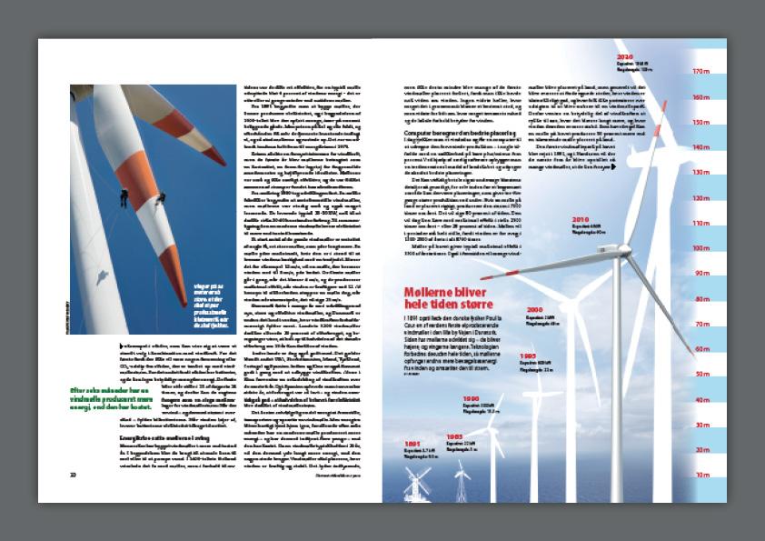 Grafik over vindmøllernes stadigt voksende størrelse. Vindkraft Stormer frem. Ældre artikel fra Illustreret Videnskab om vindkraft og ren energi. Design og billedrecearch: Nanna Berentzen Østergaard.