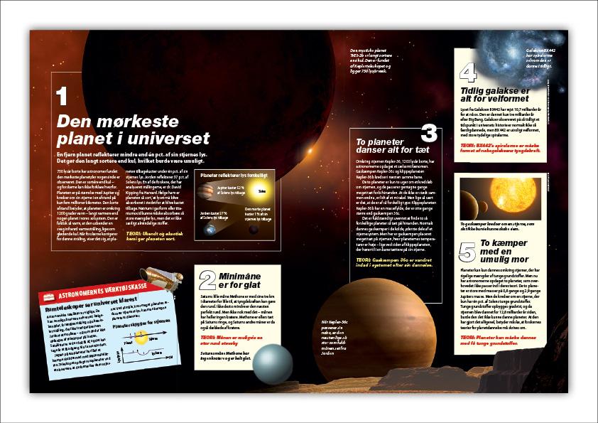 Det umulige univers. Artikel fra Illustreret Videnskab. Design: Nanna Berentzen Østergaard.