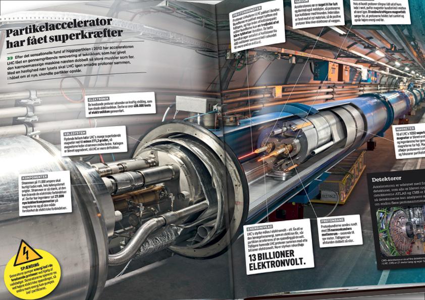 Infografik om LHC Videnskabens Nye Verden Dette videnskabsbogværk på 12 bind, i alt 1.548 sider(plus pilotbogen på 129 sider), har jeg været med i tilblivelsen af helt fra starten. Jeg var med i idefasen, definerede bogværkets stil med designet af de 12 forsider, lavede de første mastersider, valgte fonte, farver, stil, lavede en designmanual og et omfattende Indesignbibliotek med bogens elementer. Jeg designede pilotbogen og layoutede den færdig sammen med Louise Meyland. Pilotbogen blev udsendt til alle Illustreret Videnskabs abonnenter i Danmark gratis, som testbog. Testen gik godt, og der blev samlet et større hold, som arbejdede videre på designet og genbearbejdedebind 1. Sammen med layoutchef Anne Clemensen, layoutede og designede jeg alle 1.548 sider til løbende udgivelse i 2016-2017. Cross-border design: Alle 12 bøger er udgivet på 6 sprog. Udgaverne på dansk, norsk, svensk og finsk er lavet med sortpladeskift, dvs kun den sorte plade skiftes ved tryk for hvert sprog. Herved opnåes en betydelig økonomisk besparelse, men designet skal konstrueres på en helt særlig måde for at undgå fejl. Man kan f.eks. ikke skrive med negativ skrift på farvede baggrunde og billeder. Alle bøgerne sprog- og designtjekkes efter oversættelse og INTET må rykke sig pga sortplade-tryk-metoden.  Omslagsdesign alle 12 bind, design og koncept, pilotbogs-design: Nanna Berentzen Østergaard. Layout af pilotbog:Nanna Berentzen Østergaard og Louise Meyland. Tekst pilotbog: Torben Simonsen (redaktør), Hanne-Luise Danielsen (chefredaktør), Philip Tafdrup og Michael Von Bülow m.fl. Design og layout bind 1-12: Anne Clemensen (layoutchef) ogNanna Berentzen Østergaard. Tekst bind 1-12: Malene Breusch Hansen (redaktør), Asser Helligsøe Pelle, Jakob Mikael Espersen og Hanne-Luise Danielsen (chefredaktør).