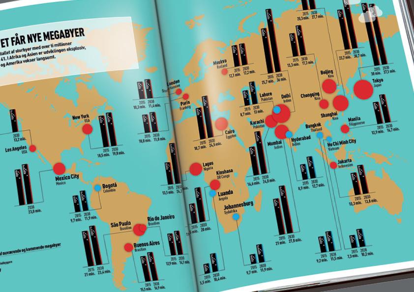 Videnskabens Anden Verden Videnskabens Nye Verden var en bogserie under brandet Illustreret Videnskab og skulle have et design, som passede til det populærvidenskabelige univers. Bogserien kunne have set ud på mange måder alt efter hvem, der var udgiver. Her har jeg leget med to kapitler fra bind 11 om Fremtidens Megabyer og lavet dem i en helt anden, mere enkel stil. Design og layout: Nanna Berentzen Østergaard.